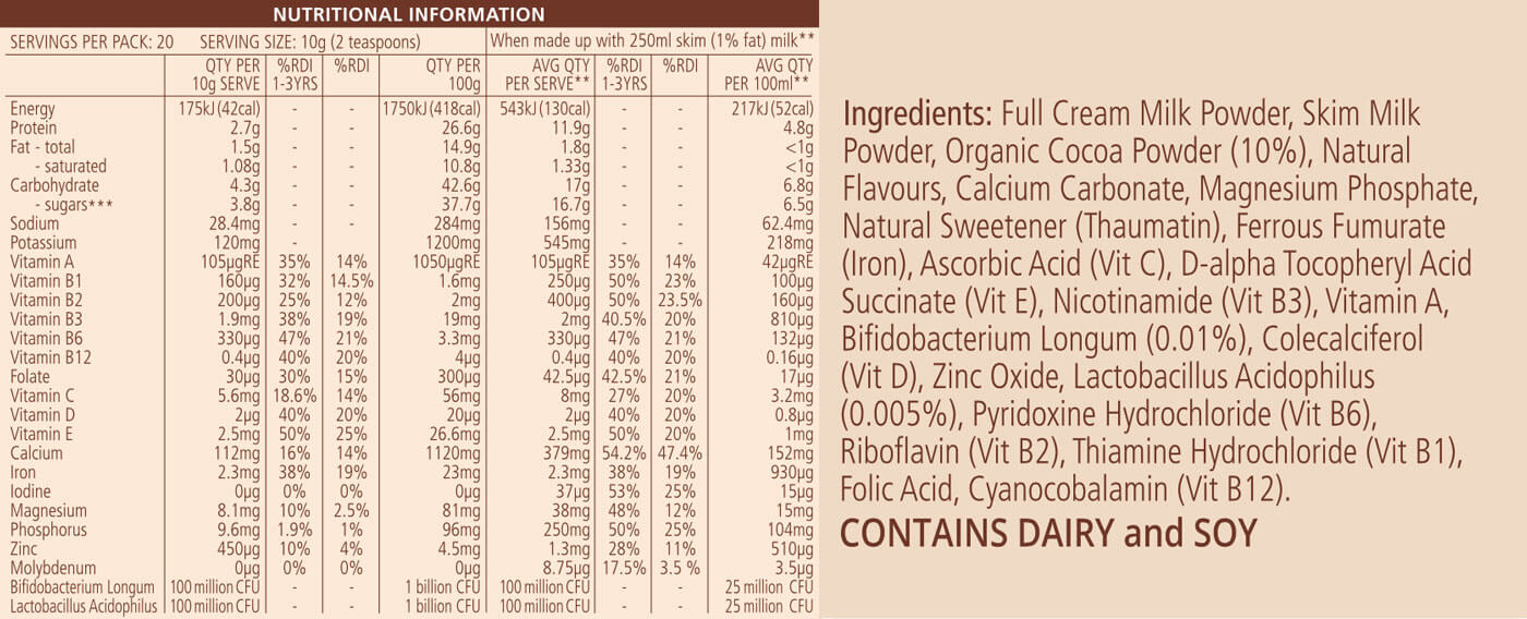 Kids Chocolate Smoothie Nutritional Info