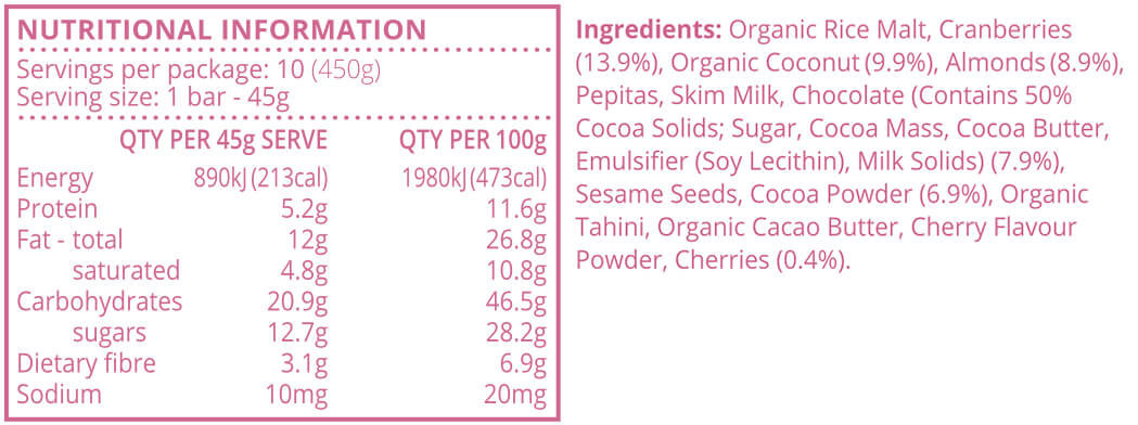 Choc cherry snack- nutritional info